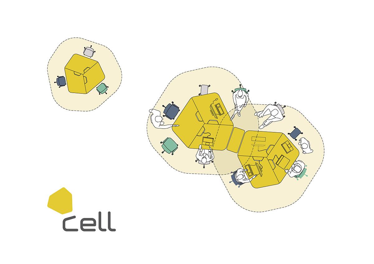 Cell—Modelo-de-trabajo